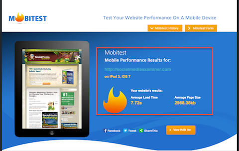 mobitest load time results for social media examiner