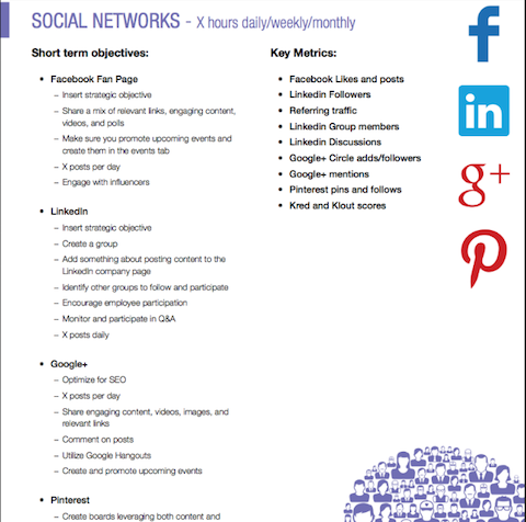 social networking goal sheet