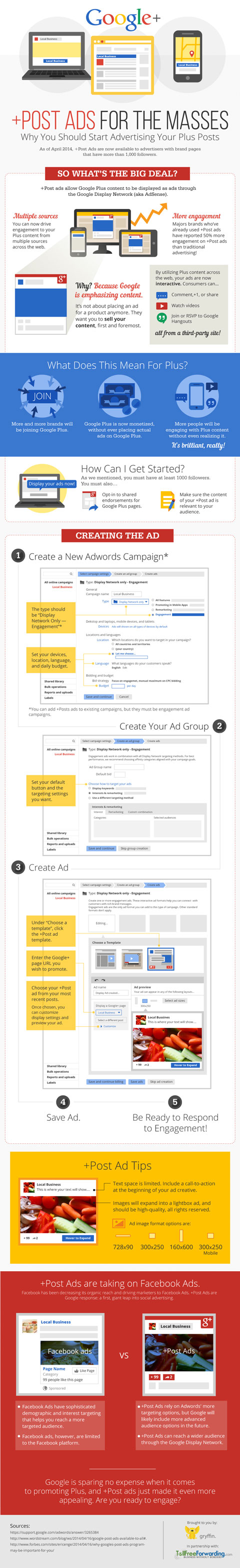 How to Use +Post Ads from Google: What Marketers Need to Know
