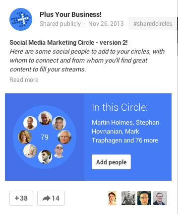 sharing a circle