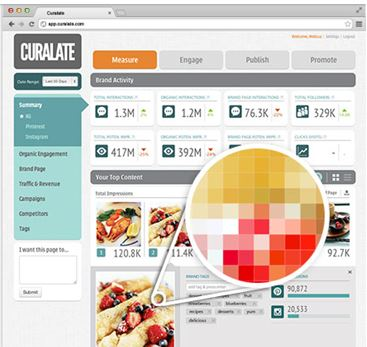 curalate instagram metrics