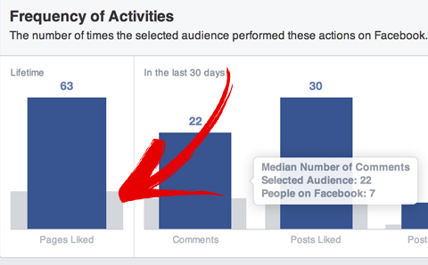 facebook audience comparison