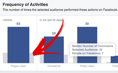 facebook audience comparison
