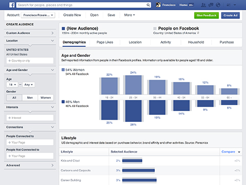 facebook audience insights dashboard