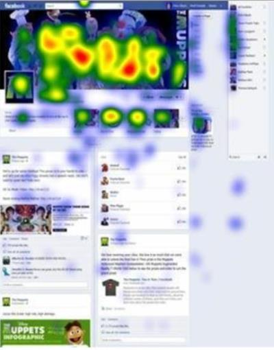 eye tracking example on a facebook page