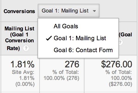 google analytics goal in conversions dropdown