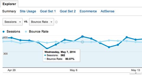 google analytics metric comparison