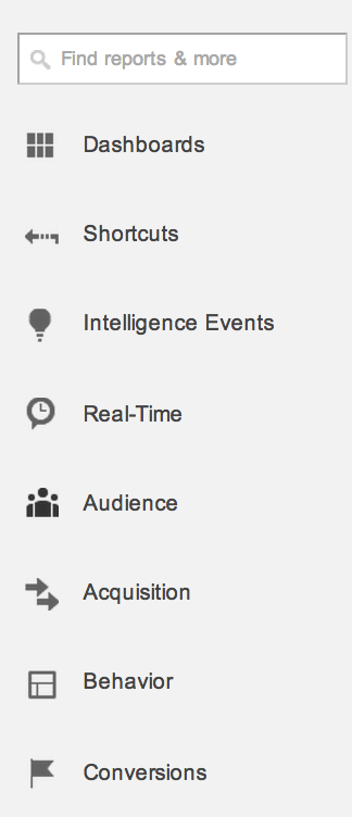 google analytics left menu