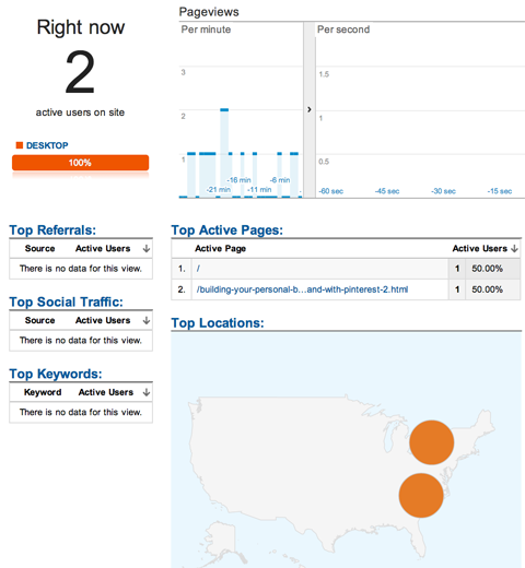 google analytics real time overview data