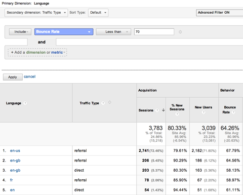 google analytics secondary dimension advanced filter