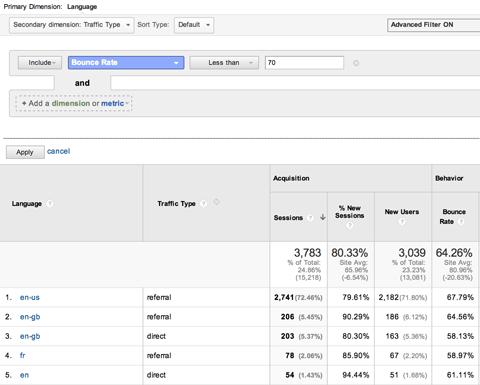 google analytics secondary dimension advanced filter