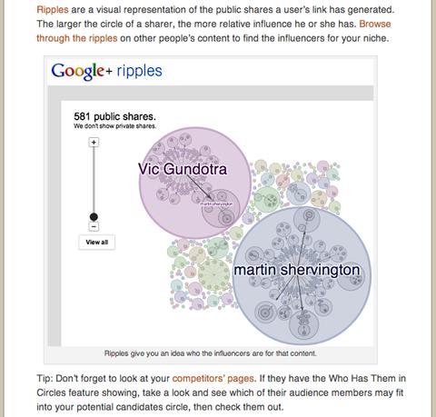 social media examiner martin shervington google plus article
