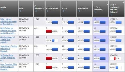 circlecount chart data