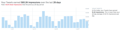 mentions, follows and unfollows metrics