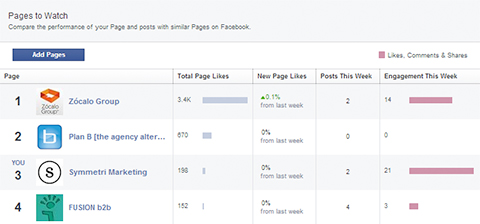 facebook pages to watch table