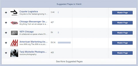 suggested pages to watch