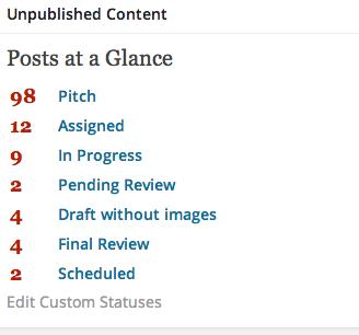 edit flow post at a glance widget