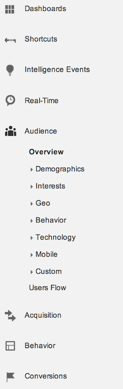 google analytics left side menu