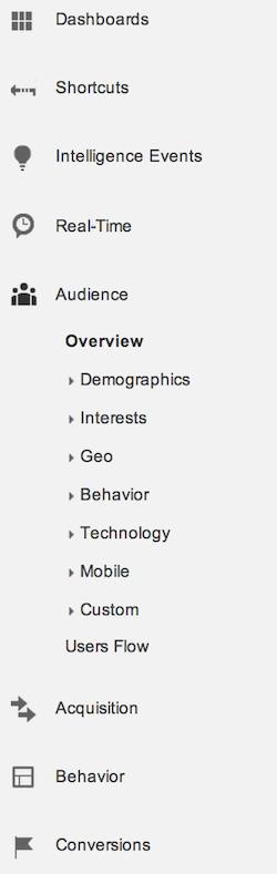 google analytics left side menu