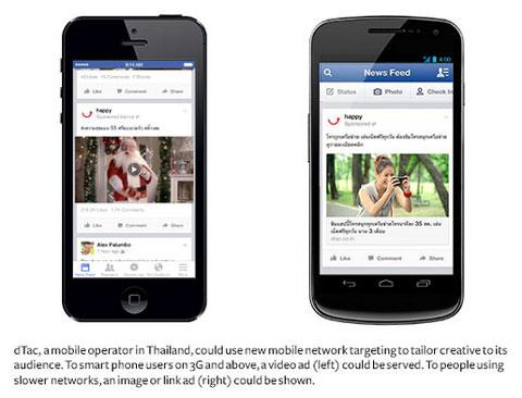 facebook network ad targeting