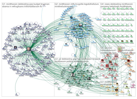 mapping a twitter hub's conversations