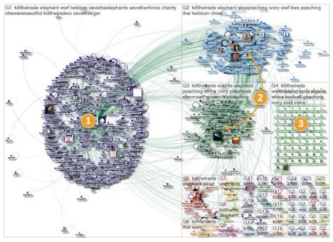 mapping a twitter hubs conversations