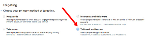 tailored audience option in twitter