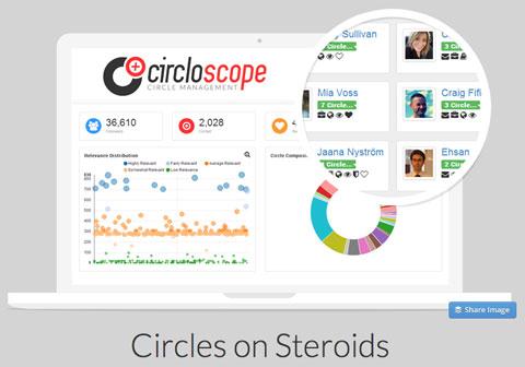 circloscope app