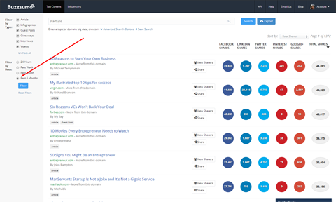 six month topic search in buzzsumo