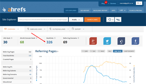 backlink check on ahrefs