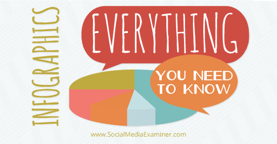 Infographics: Everything You Need to Know |
