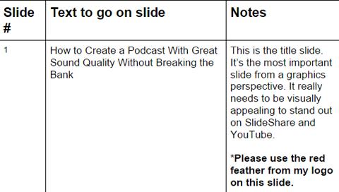 image design instructions