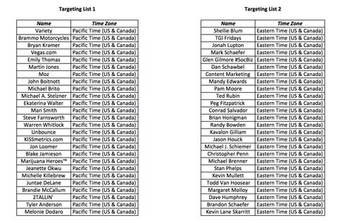 segmented lists