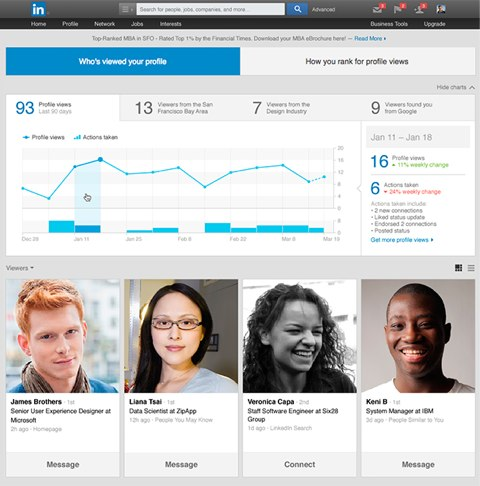 linkedin whos viewed your profile new feature