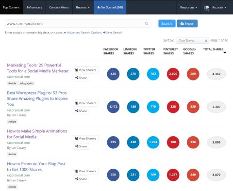 buzzsumo most shared content data