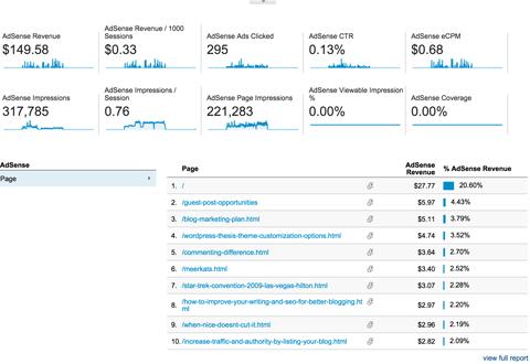 google analytics adsense overview report