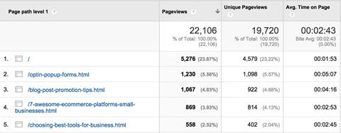 google analytics content drilldown report