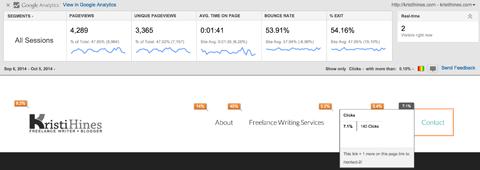 google analytics in page analytics on website