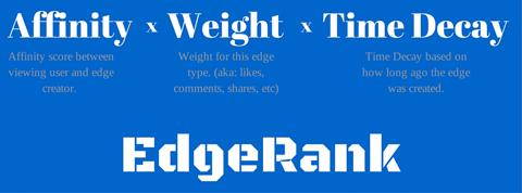 edgerank explanation graphic