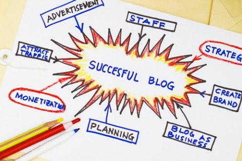 succesful blog abstract with flowchart of a blog