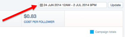twitter reports date