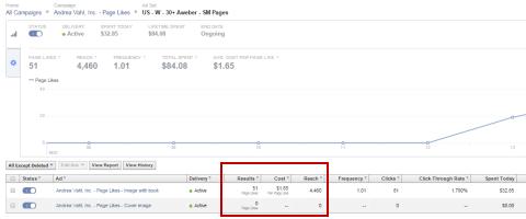 ad optimization data