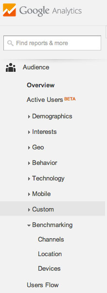google analytics benchmarking data