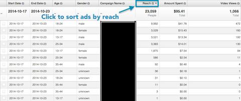 sorting ad report data