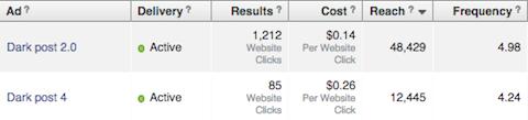 duplicate ad run comparison