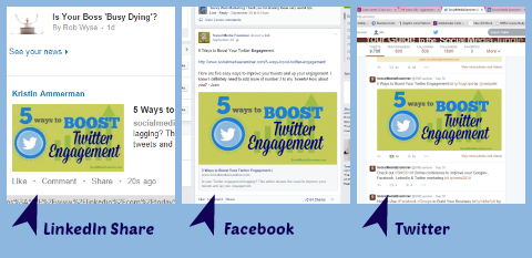 image across facebook twitter and linkedin