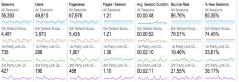custom segments in google analytics
