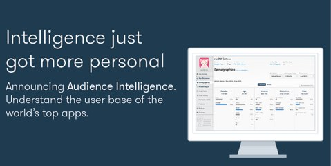 audience intelligence app annie