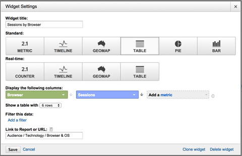 sessions by browser settings