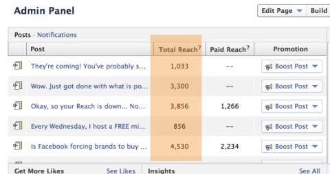 facebook reach stats